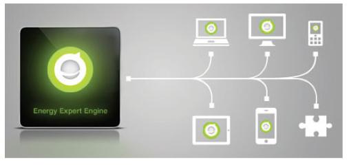 Green Pocket Energy Expert Engine
