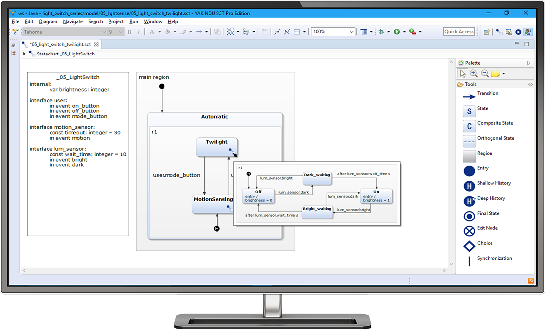 itemis-yakindu-statechart-tools-editing-subdiagram