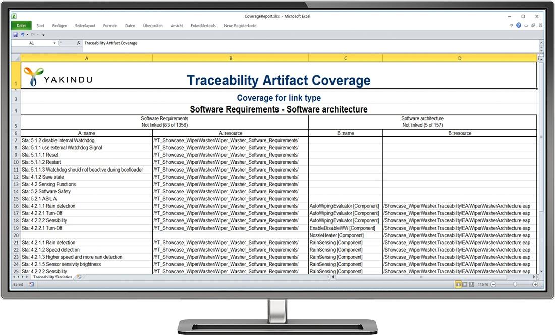 itemis-yakindu-traceability-individual-reports