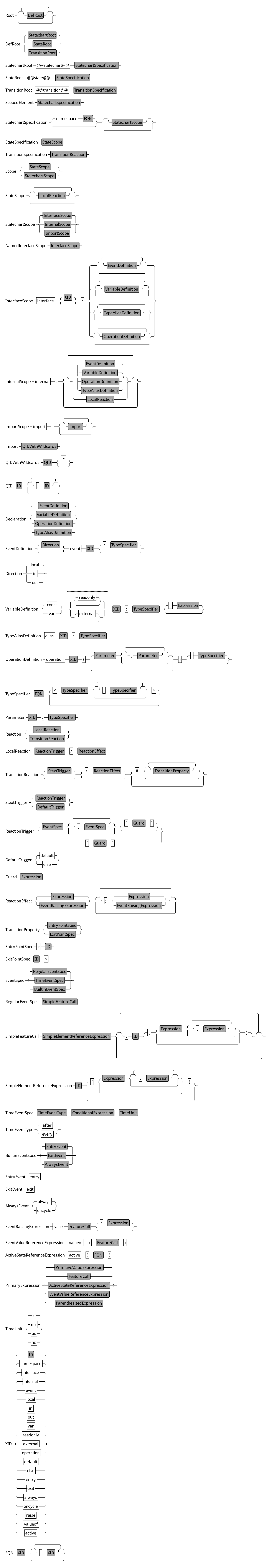 State Chart Diagram Example Online Store Uml Machine Statechart Language Reference