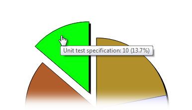 Pie chart section tooltip