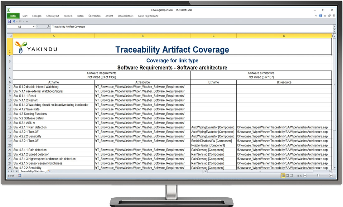 Screen of YAKINDU Traceability Artifact Coverage